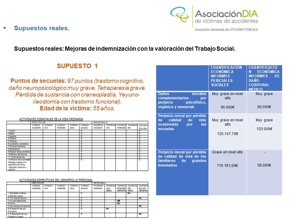 Colegio de Abogados de Almería - Caso-PMPCV-diferencias-médico