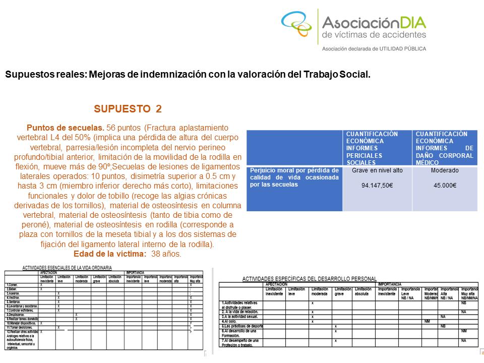 las indemnizaciones-Colegio de Abogados de Almería-Caso-PMPCV-secuelas-diferencias-médico